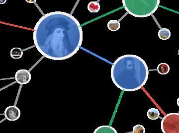 Google's Knowledge Graph Box goes Social